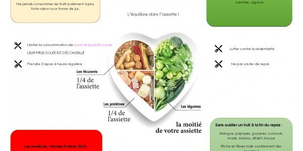 Logo - Equilibre alimentaire